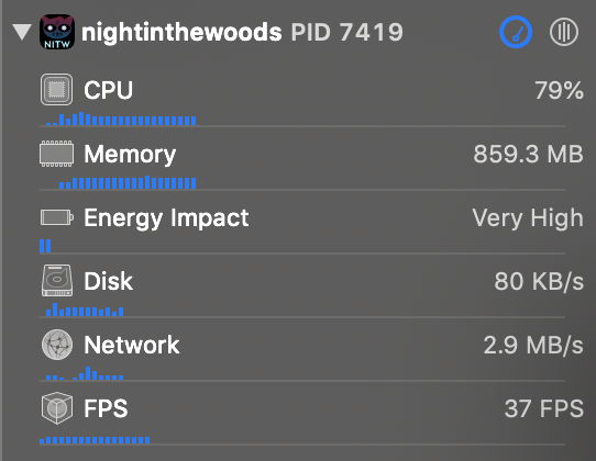 A screenshot of Xcode's debug view. It shows the CPU at 79%, memory usage at 859MB, energy usage as Very High, disk usage at 80 KB/s, network usage at 2.9MB/s, and a frames per second count of 37.